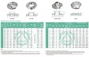CLASS 2500 FLANGES